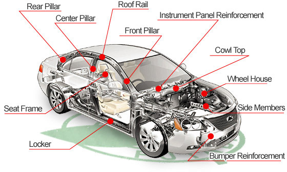 Car Parts Price Guide